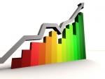Соціально–економічне становище Кіровоградської області за січень–липень 2010 року