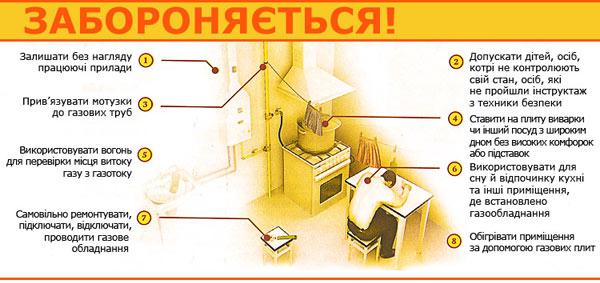 Ще раз про правила безпечного користування газом у побуті