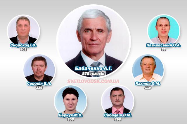 Анатолій Бабаченко — Власівський селищний голова