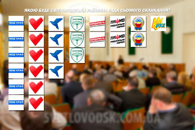Список новообраних депутатів Світловодської районної ради у багатомандатному виборчому окрузі