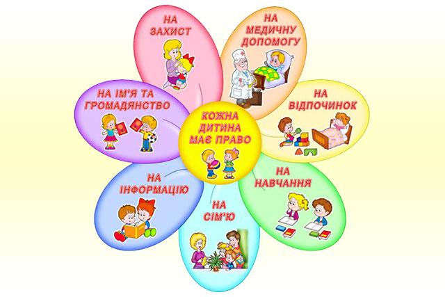 Тиждень права в Кіровоградській області: «Як захистити права ...