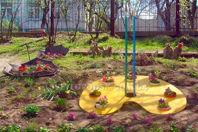 Проект-конкурс «Квітучий розмай 2018» у школі №5