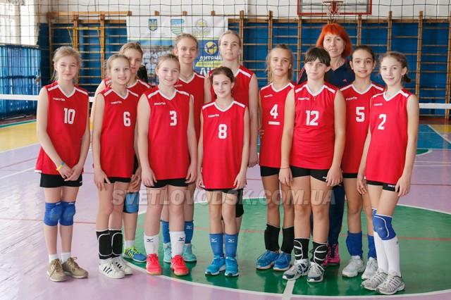 У Світловодську відбувся ІІІ тур чемпіонату України «Дитяча ліга»