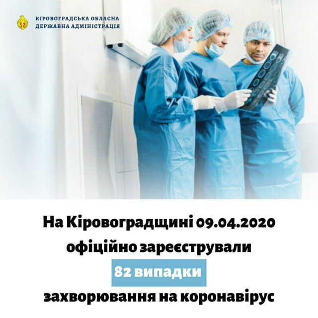 На Кіровоградщині підтверджено 82 випадки захворювання на коронавірус, із яких 4 летальних