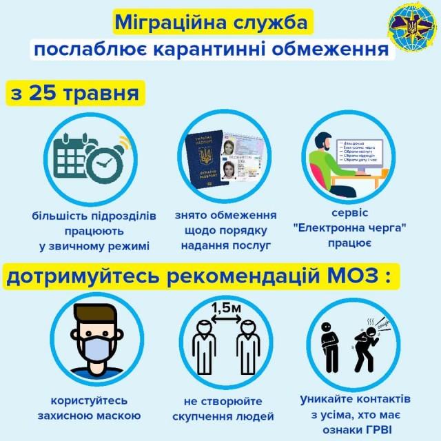 У Міграційні службі Кіровоградщини послаблюються обмеження щодо отримання адміністративних послуг