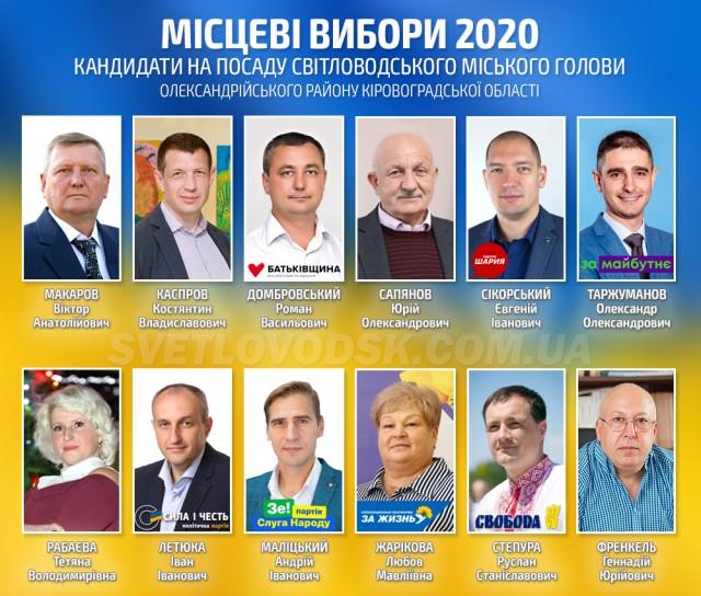 Вибори 2020: Повний список кандидатів (ФОТО, ДОПОВНЕНО)