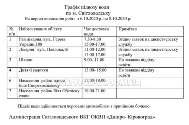 На три дні Світловодськ залишиться без води