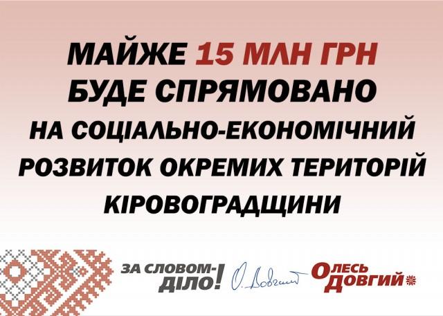 Майже 15 млн грн буде спрямовано на соціально-економічний розвиток окремих територій Кіровоградщини
